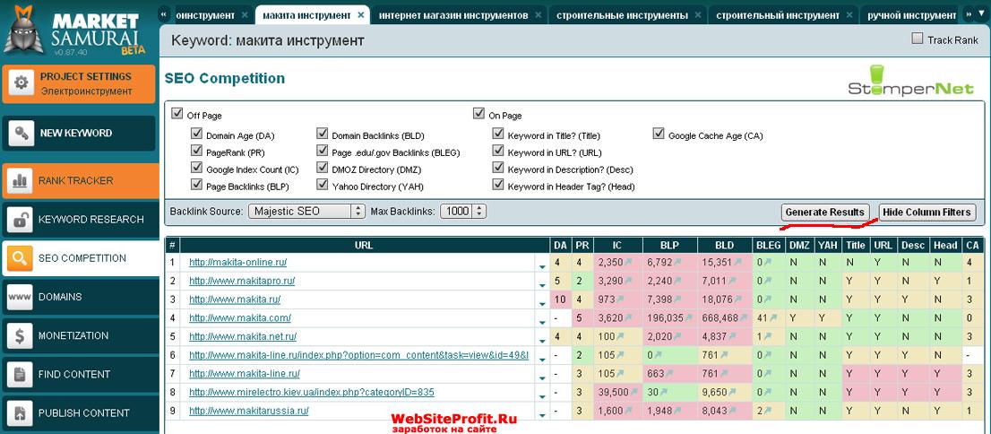 Анализ SEO конкуренции в Market Samurai